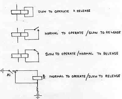 Relay delays using coil windings